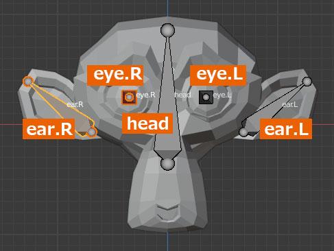 blender AutoName Symmetrize